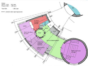 Visitor Centre Plans